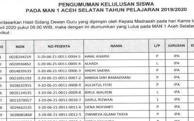 PENGUMUMAN KELULUSAN SISWA Pada MAN 1 ACEH SELATAN TP. 2019/2020